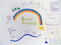 Social Media Camp 2009 - Using Social Media fo...