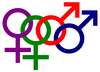 English: Gender symbols, sexual orientation: h...